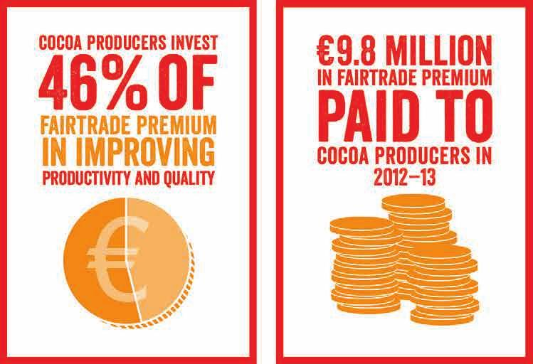 MONITORING THE SCOPE AND BENEFITS OF FAIRTRADE SIXTH EDITION 2014 96 7.