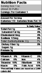 5 carb servings 55 grams Label Reading Labels are your best source for carb info 1st: Look at the