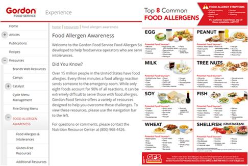 Gordon Food