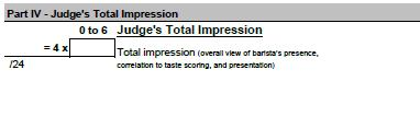 15.5 JUDGE S TOTAL IMPRESSION PART IV a. The Judge s Total Impression score captures two primary areas: i. The Total impression score is the overall composite impression of the taste scores (i.e. Did the combination of the three courses of drinks create an experience that was stronger in delivery than if just one course had been served on its own?