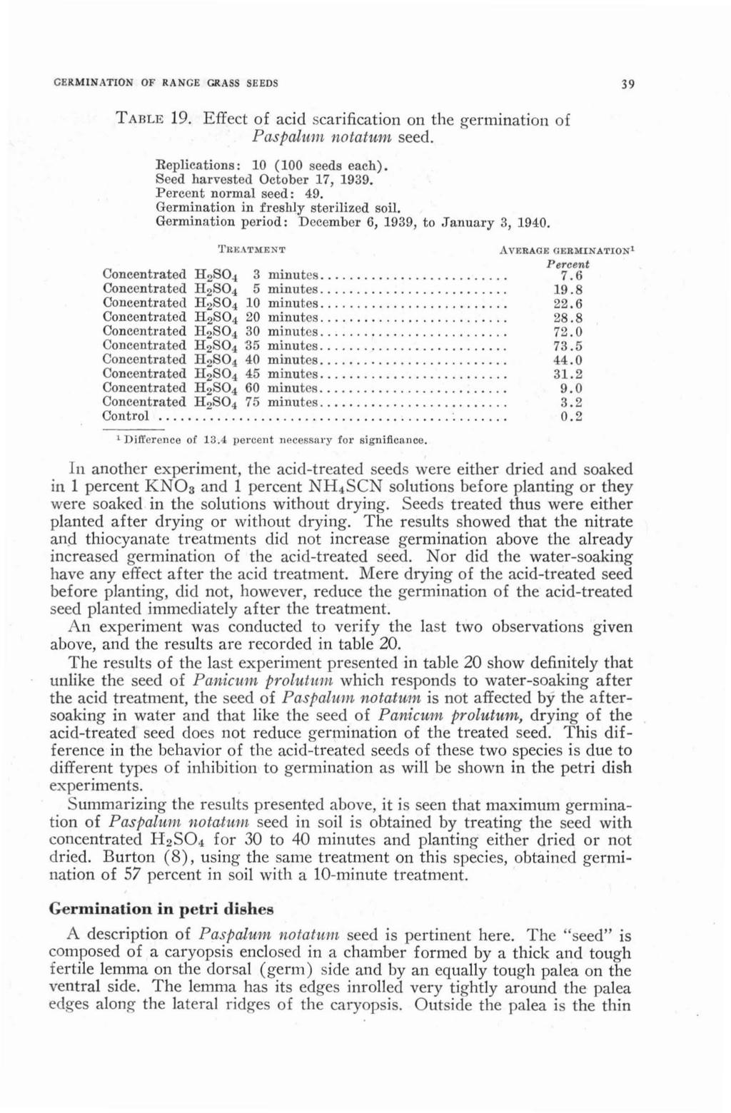 GERM INATI ON OF RAN GE GRASS SEEDS 39 T AB LE 19. Effect of acid scarification on the germination of Pas paluni uotatuni seed. Repli cations: 10 (100 seeds each). Seed ha rvest ed October 17, 1939.