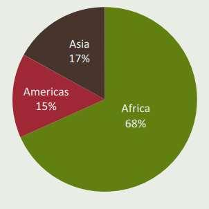 Global Cocoa Trends: Production Primary cocoa growing regions are Africa, Asia and Latin America.