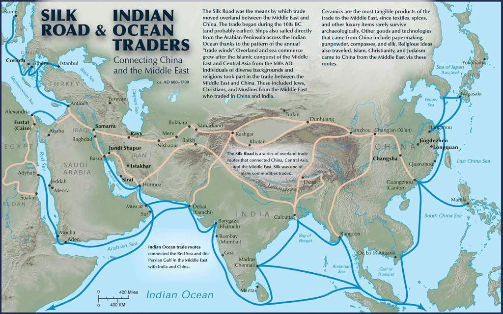 Maritime (ocean) routes across the Indian