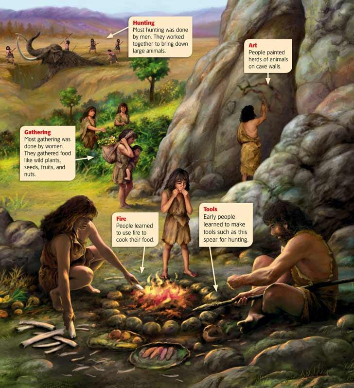Paleolithic Society Paleolithic Era = Old Stone Age Hunting-gathering peoples NO individual accumulation of property or