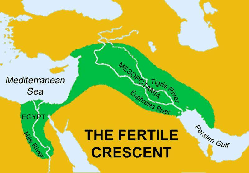 The Fertile Crescent is a region of the Middle East that stretches in a large, crescent-shaped curve from the Persian Gulf to the Mediterranean Sea.
