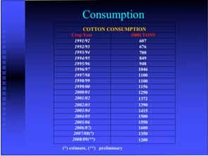 Consumption COTTON CONSUMPTION Crop Year (000) TONS 1991/92 607 1992/93 676 1993/94 700 1994/95 849 1995/96 948 1996/97 1046 1997/98 1100 1998/99 1100