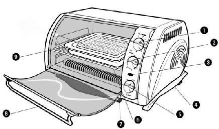 BAKING GUIDE Note: When BAKING foods, place Bake Pan on the Slide Rack. Preheat oven for 5 minutes before placing food in Oven. Use recommended times as a guide.