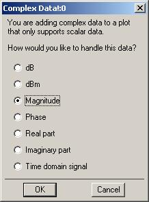 Figure 8. Data Display sub Dialog Box Finally we need to process the data. A simple FFT function is available in ADS, however better results, including additional processing can be obtained in Matlab.