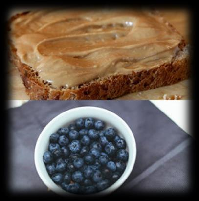 Breakfast 300 Calories Peanut Butter Toast + Blueberries 1 slice of multigrain bread 2 tablespoons of peanut butter 1/2 cup of