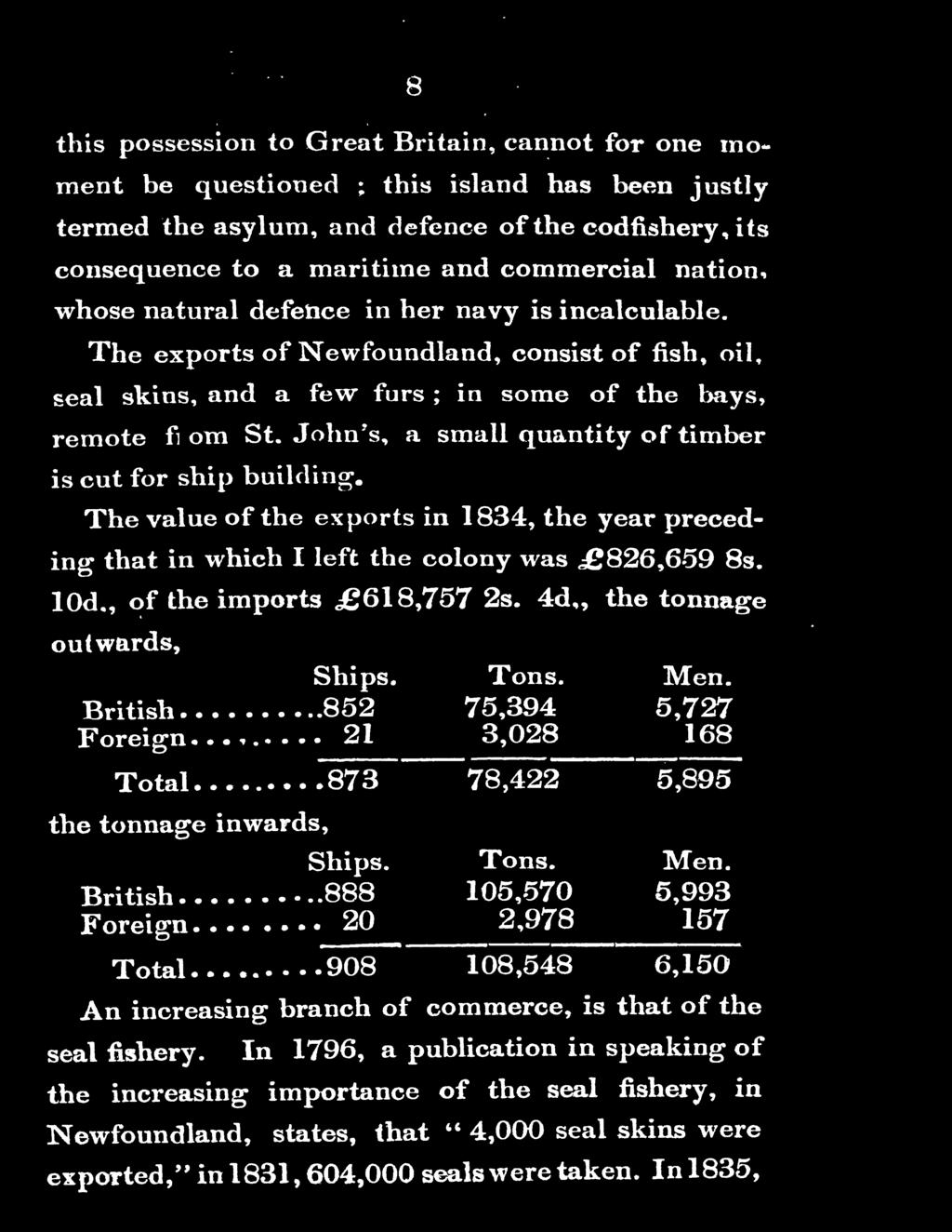 . 852 Foreign ~.. 21 Total. 873 the tonnage inwards, Ships. British... 888 Foreign. 20 Total. 908 Tons. Men. 75,394 5,727 3,028 168 ---- 78,4.22 5,8 95 Tons.